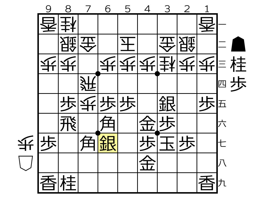 f:id:yuhib:20190421092903p:plain