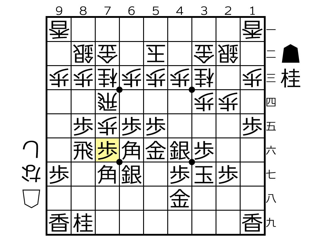 f:id:yuhib:20190421093046p:plain