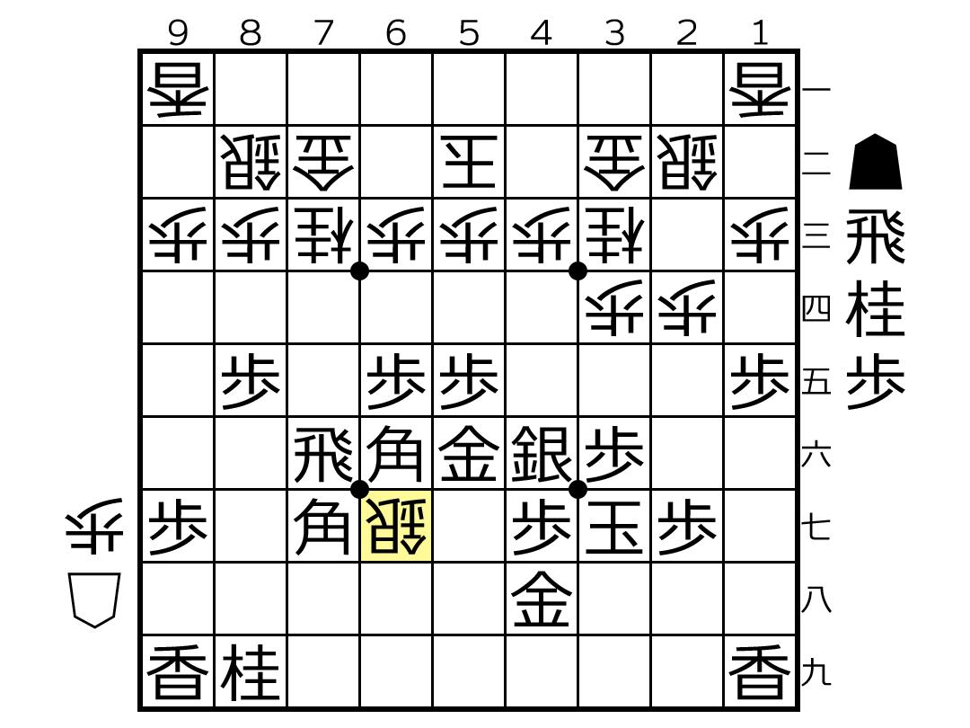 f:id:yuhib:20190421093158p:plain