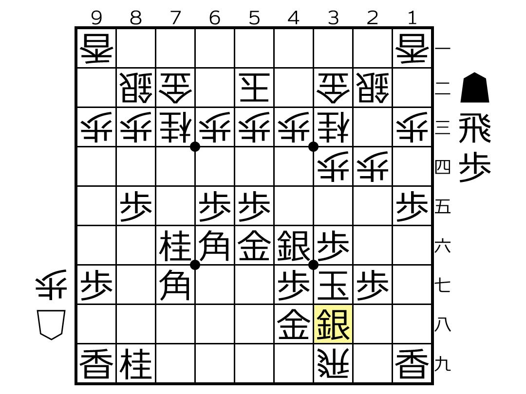 f:id:yuhib:20190421093324p:plain