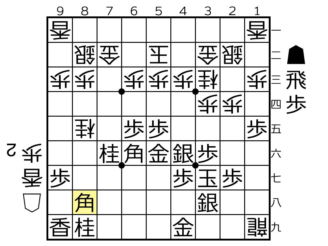 f:id:yuhib:20190421093518p:plain