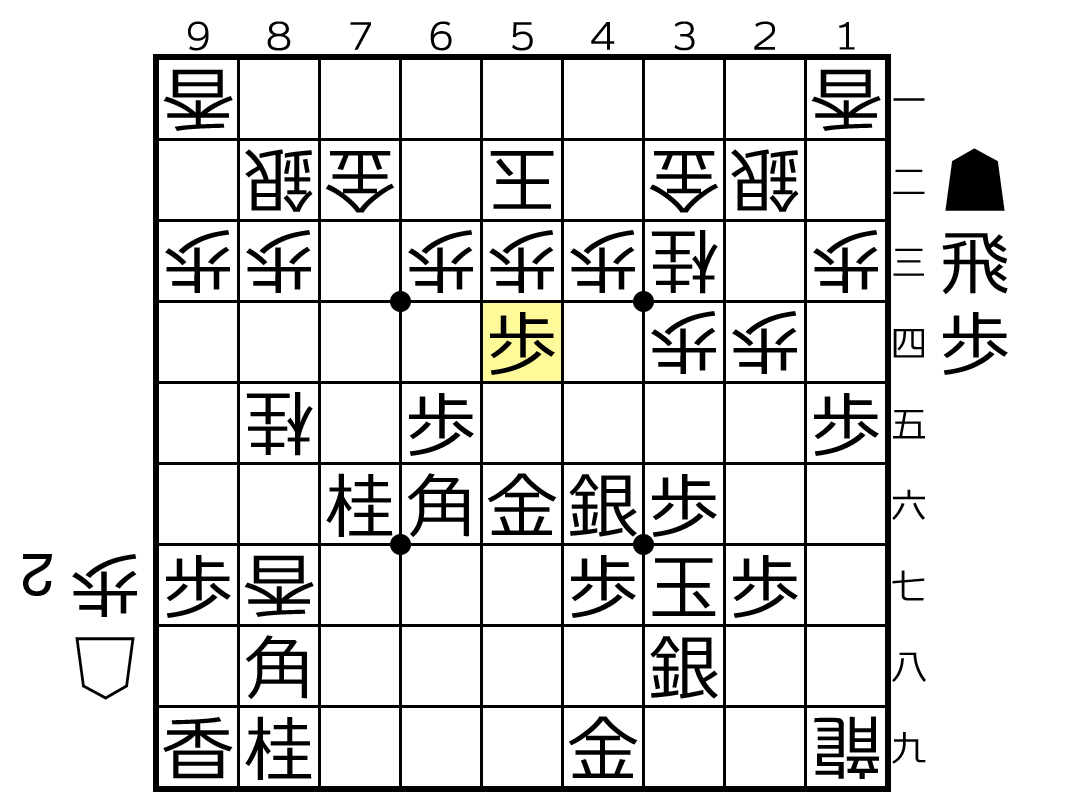 f:id:yuhib:20190421093637p:plain