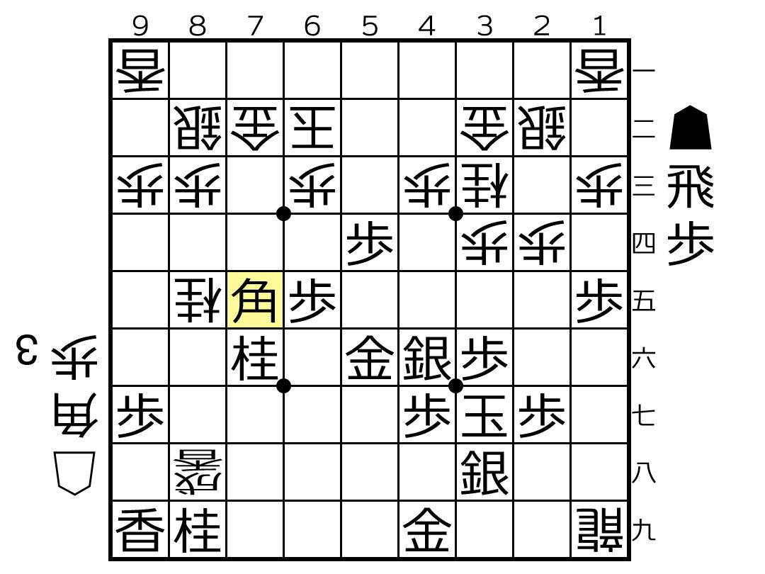 f:id:yuhib:20190421093824p:plain