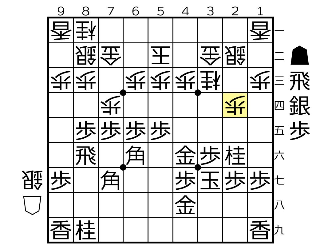 f:id:yuhib:20190421094750p:plain
