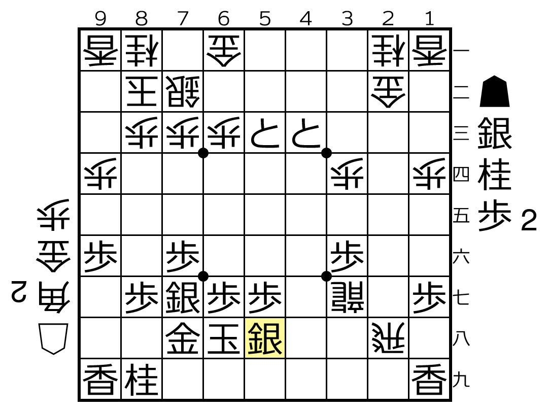 f:id:yuhib:20190421095209p:plain