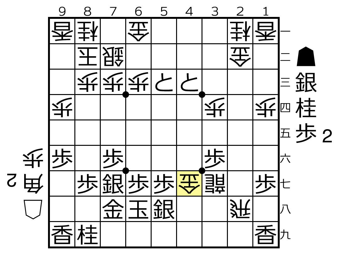 f:id:yuhib:20190421095253p:plain