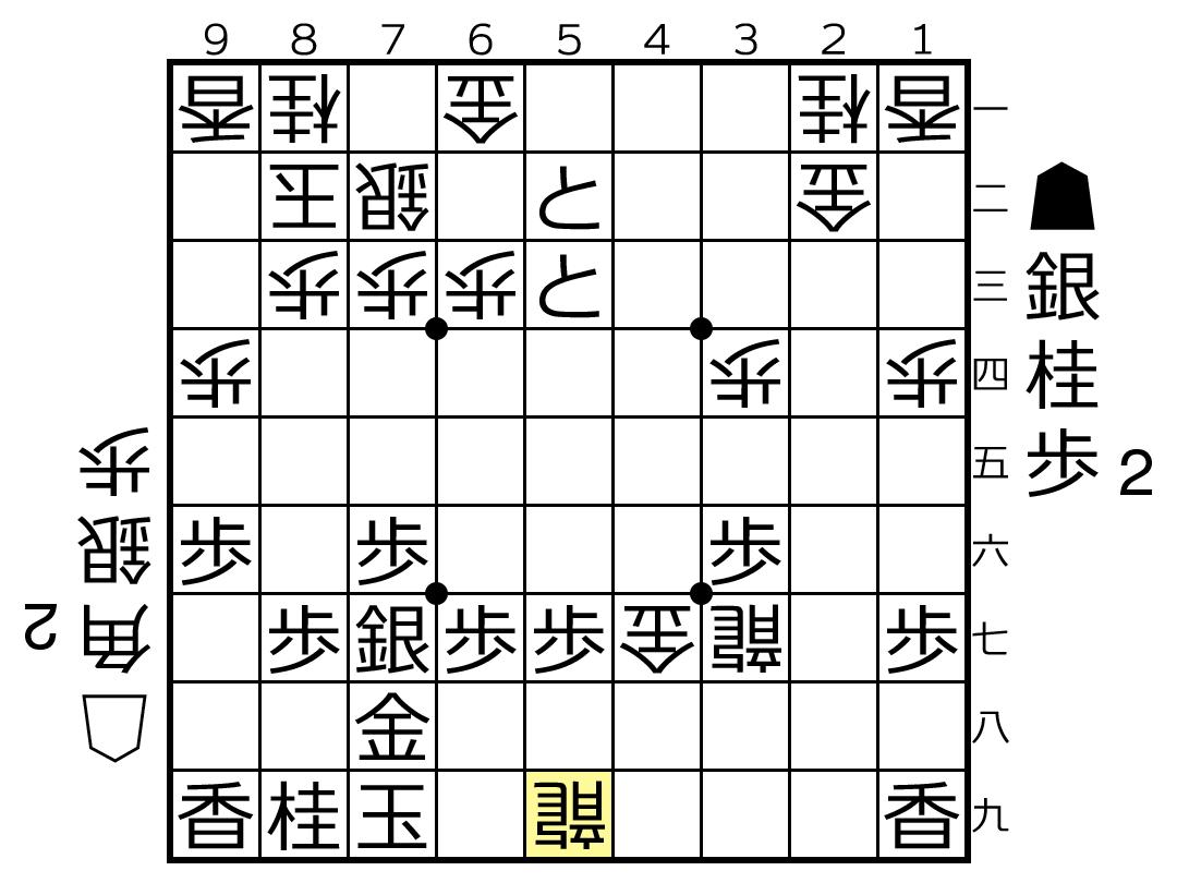 f:id:yuhib:20190421095432p:plain