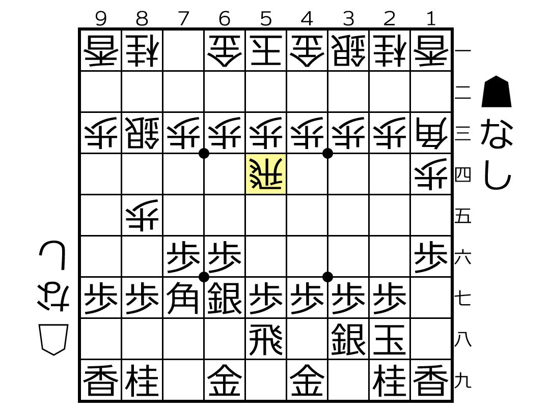f:id:yuhib:20190423121909p:plain