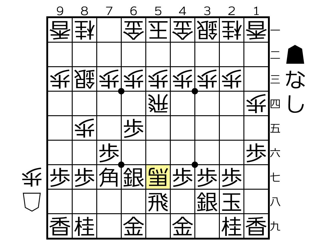 f:id:yuhib:20190423122020p:plain
