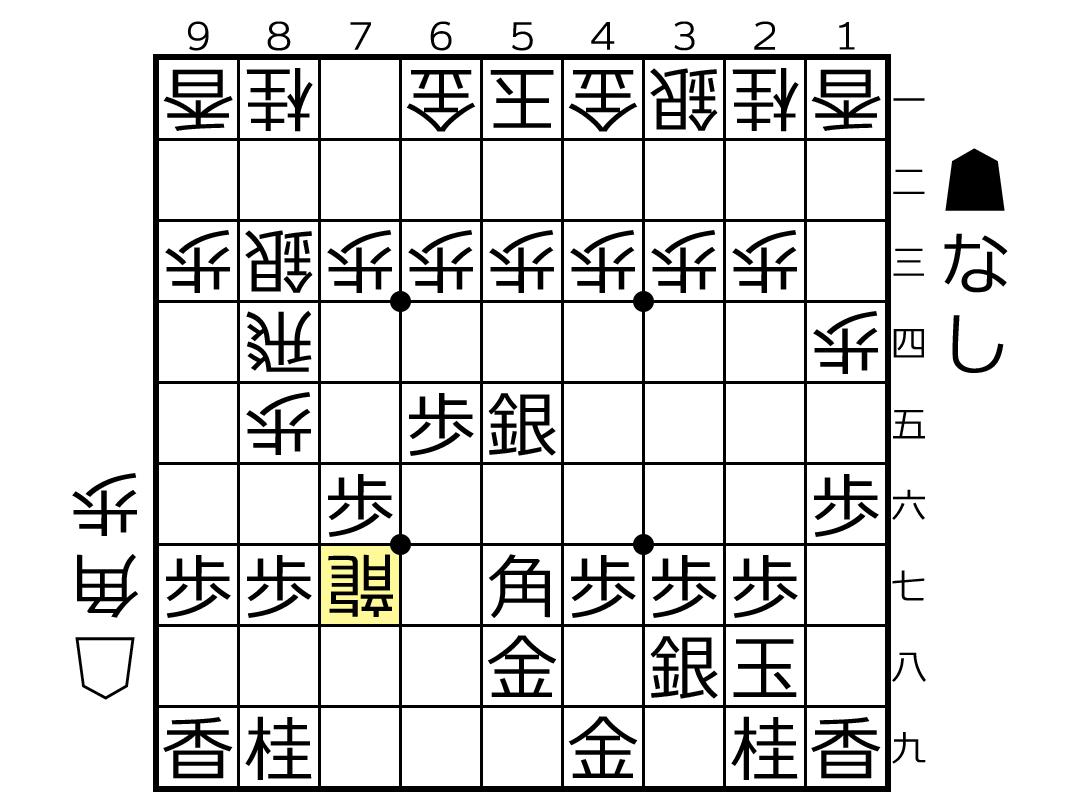 f:id:yuhib:20190423122146p:plain