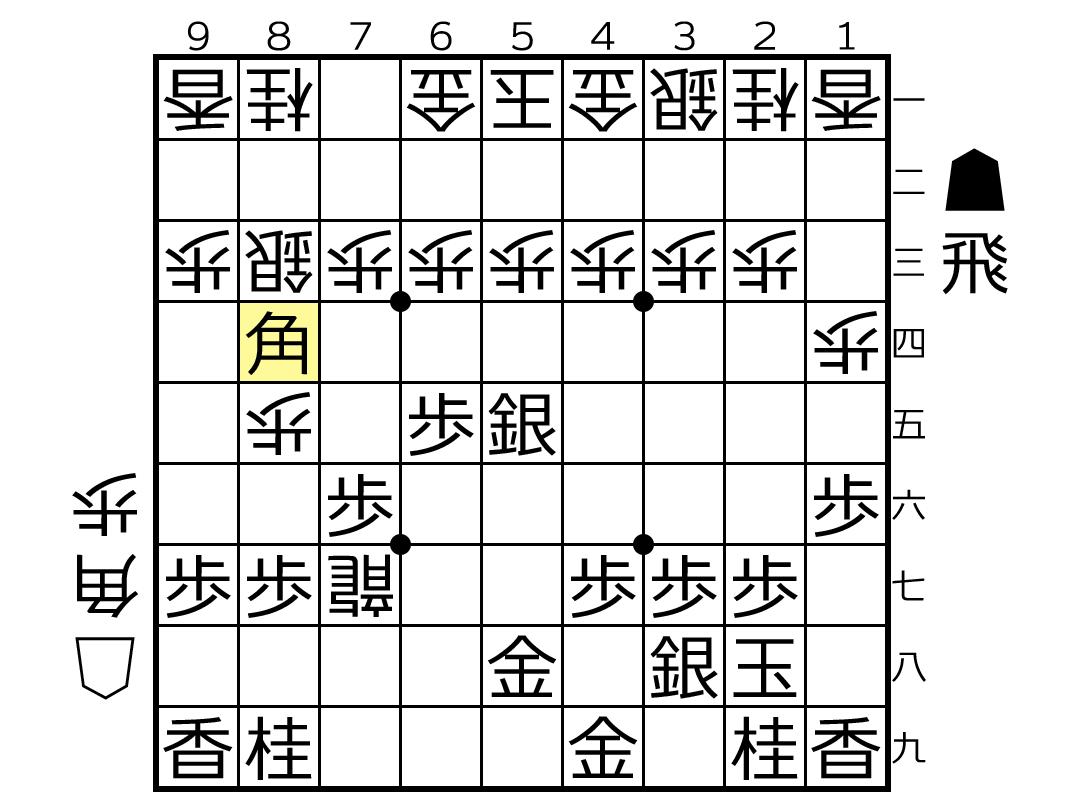 f:id:yuhib:20190423122234p:plain