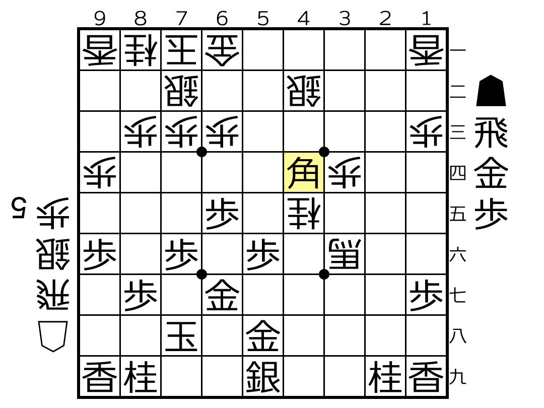 f:id:yuhib:20190423123107p:plain