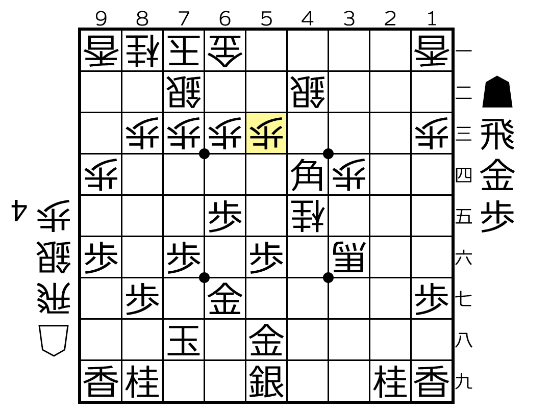 f:id:yuhib:20190423123212p:plain