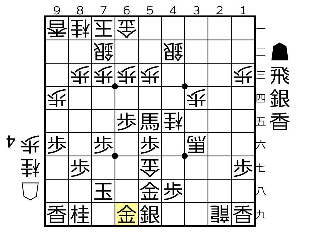 f:id:yuhib:20190423123538p:plain