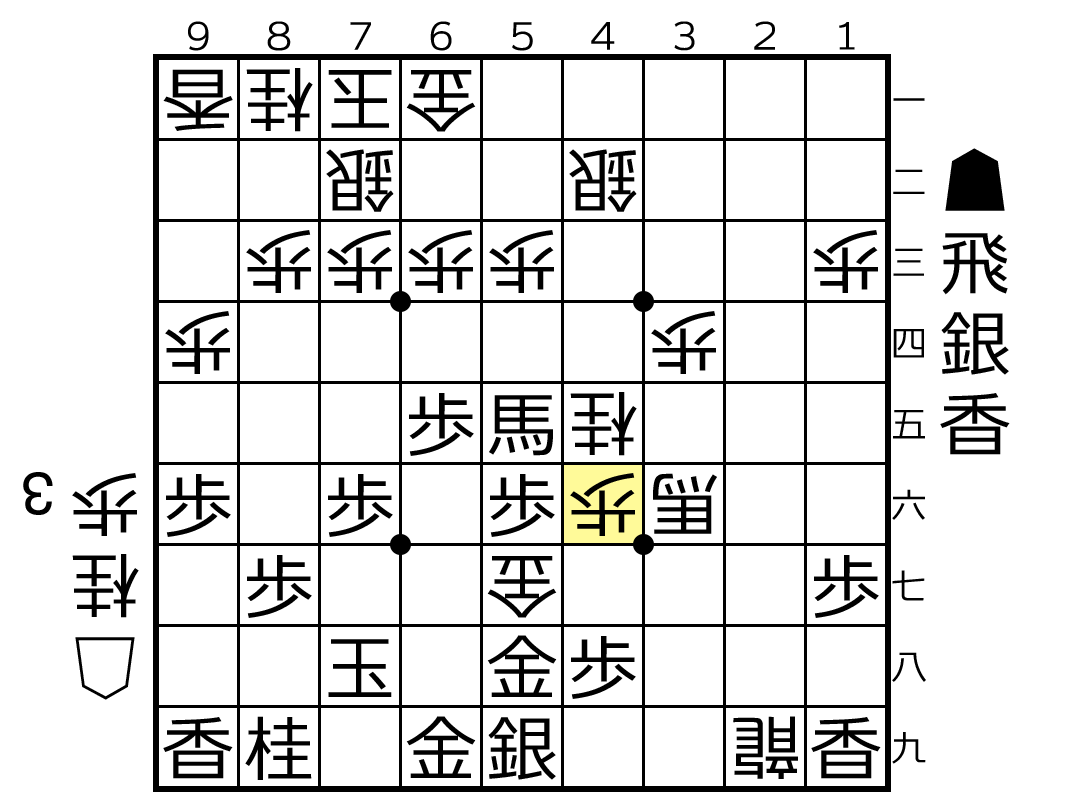 f:id:yuhib:20190423123752p:plain