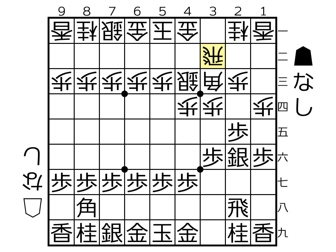 f:id:yuhib:20190423123954p:plain