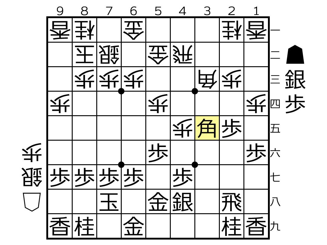 f:id:yuhib:20190423124205p:plain