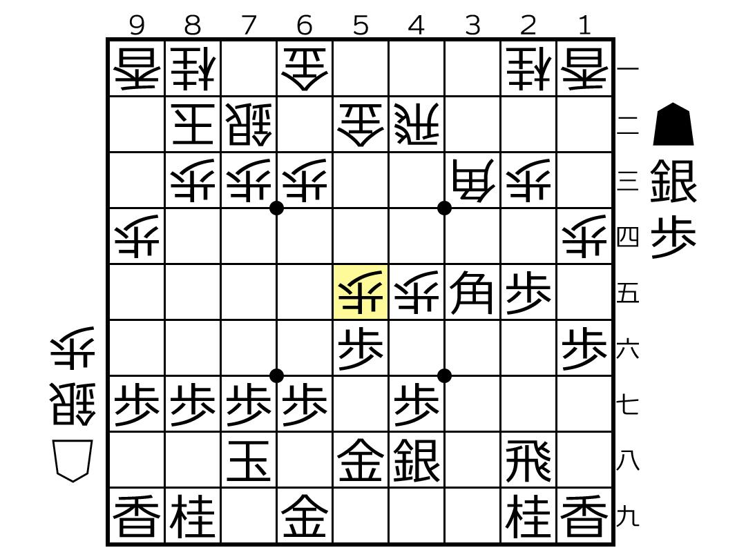 f:id:yuhib:20190423124256p:plain