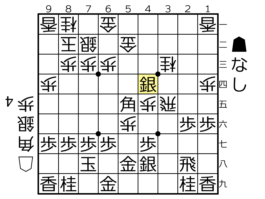 f:id:yuhib:20190423124550p:plain