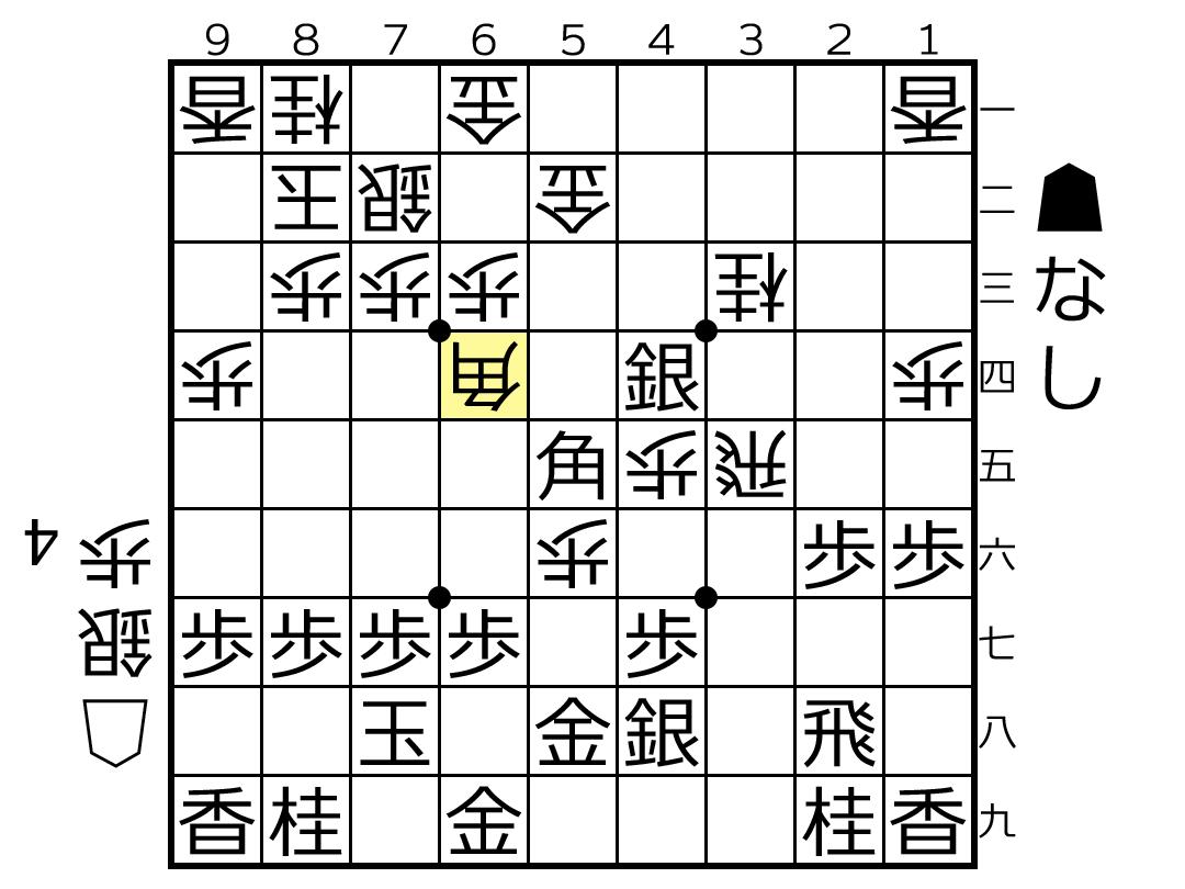 f:id:yuhib:20190423124832p:plain