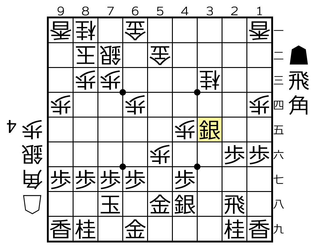 f:id:yuhib:20190423124943p:plain
