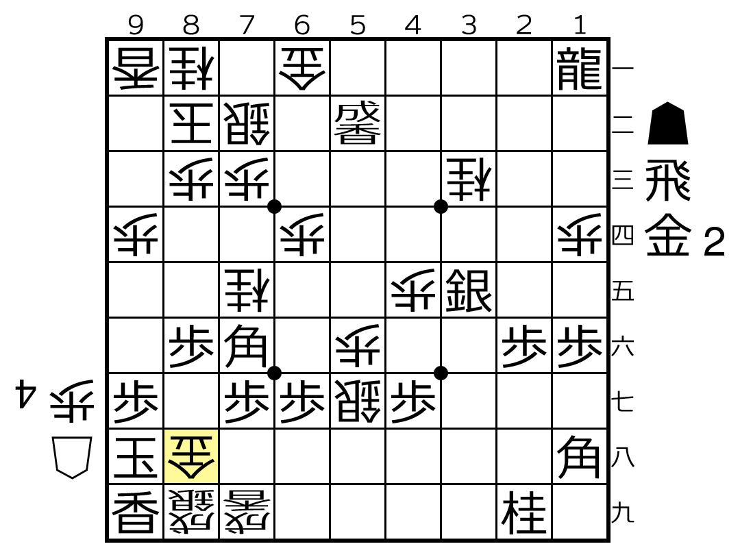 f:id:yuhib:20190423125114p:plain