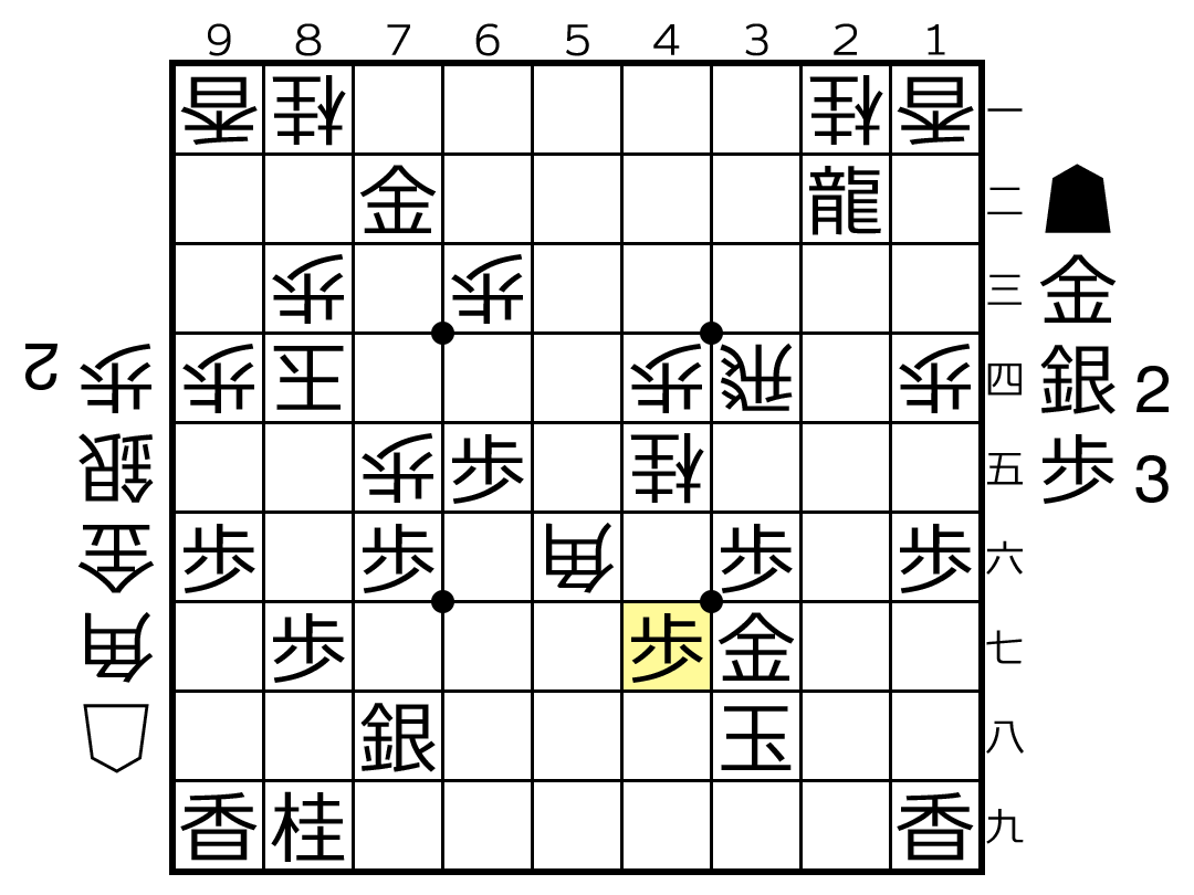 f:id:yuhib:20190424122237p:plain