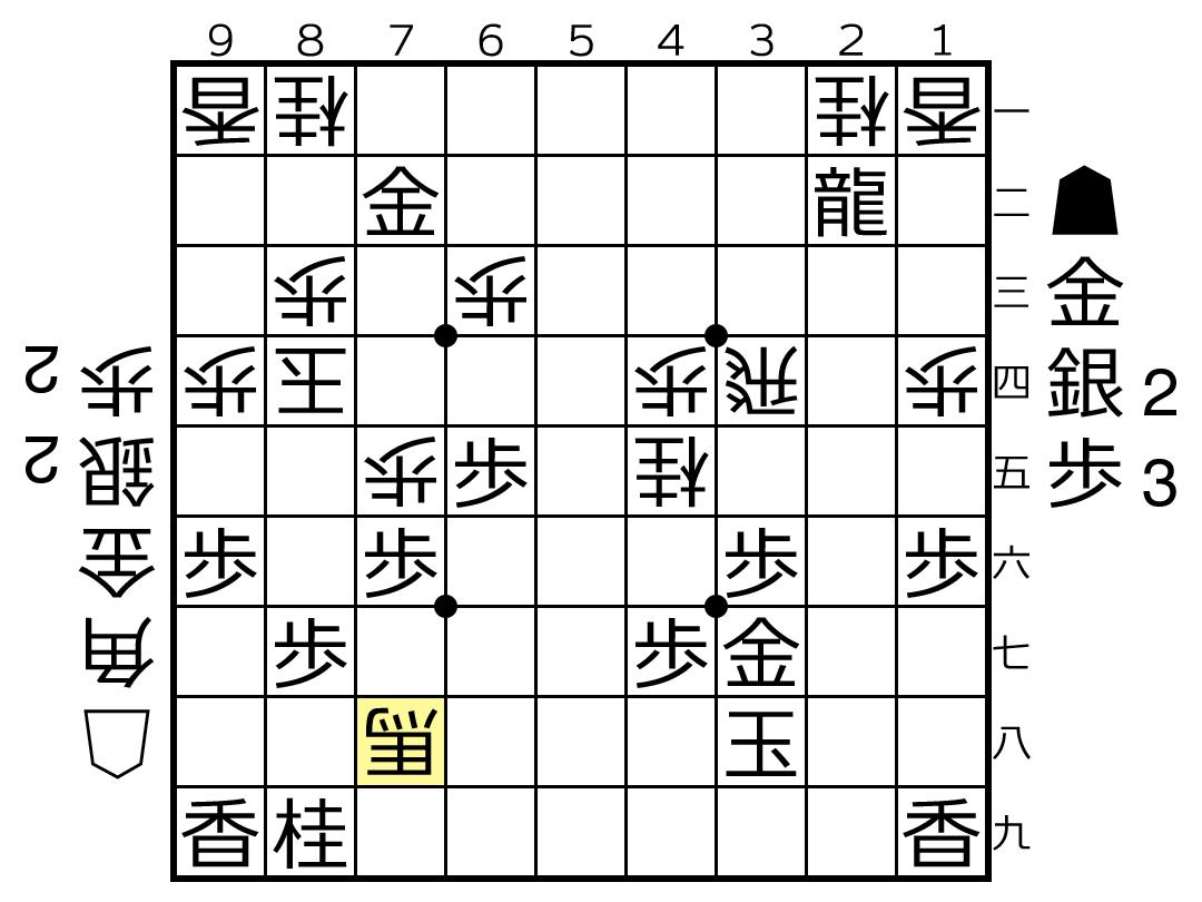 f:id:yuhib:20190424122415p:plain