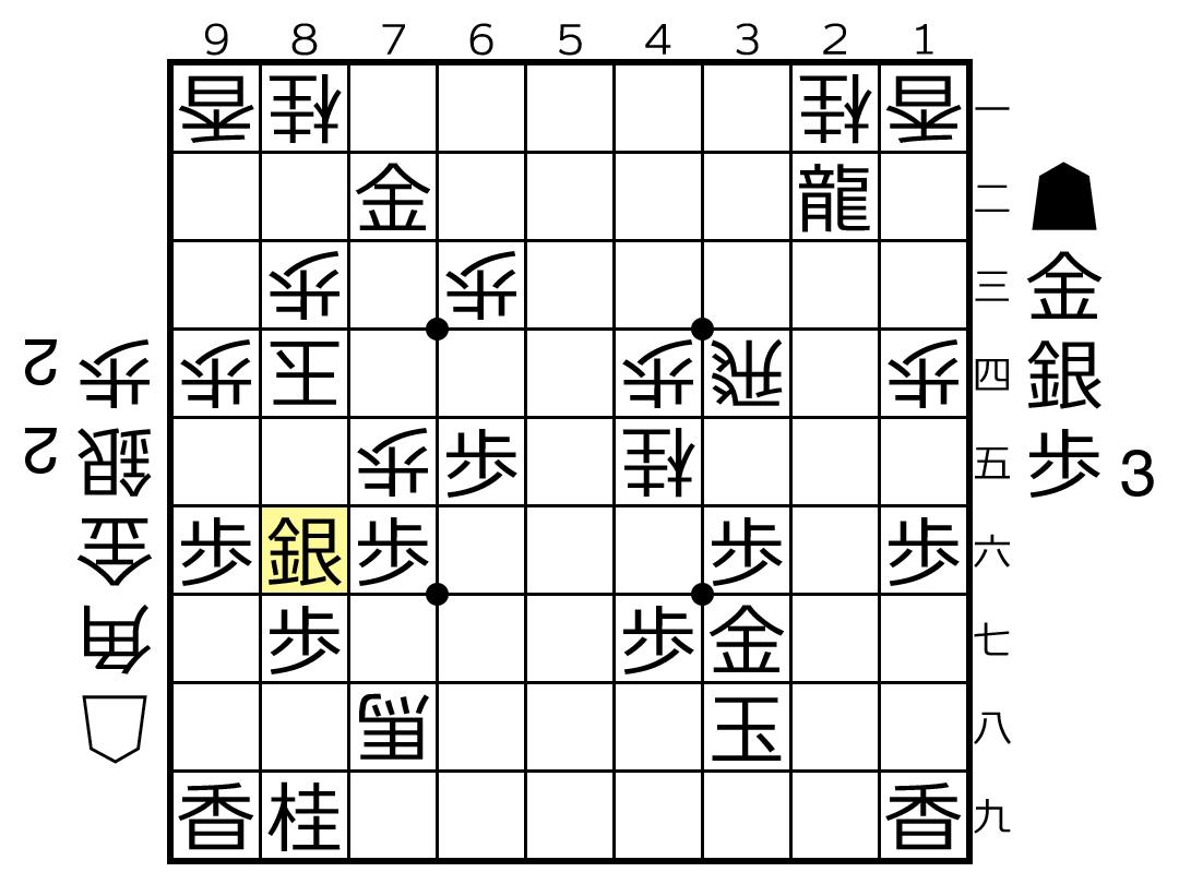 f:id:yuhib:20190424122801p:plain