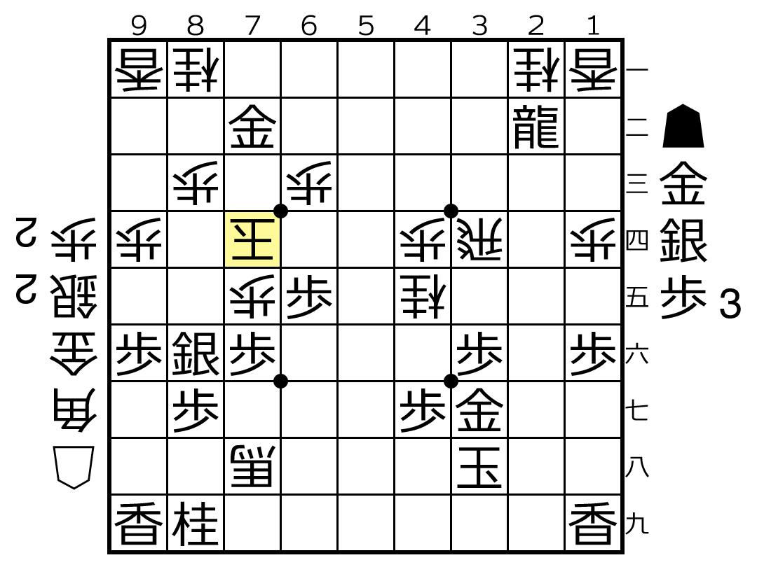 f:id:yuhib:20190424122854p:plain