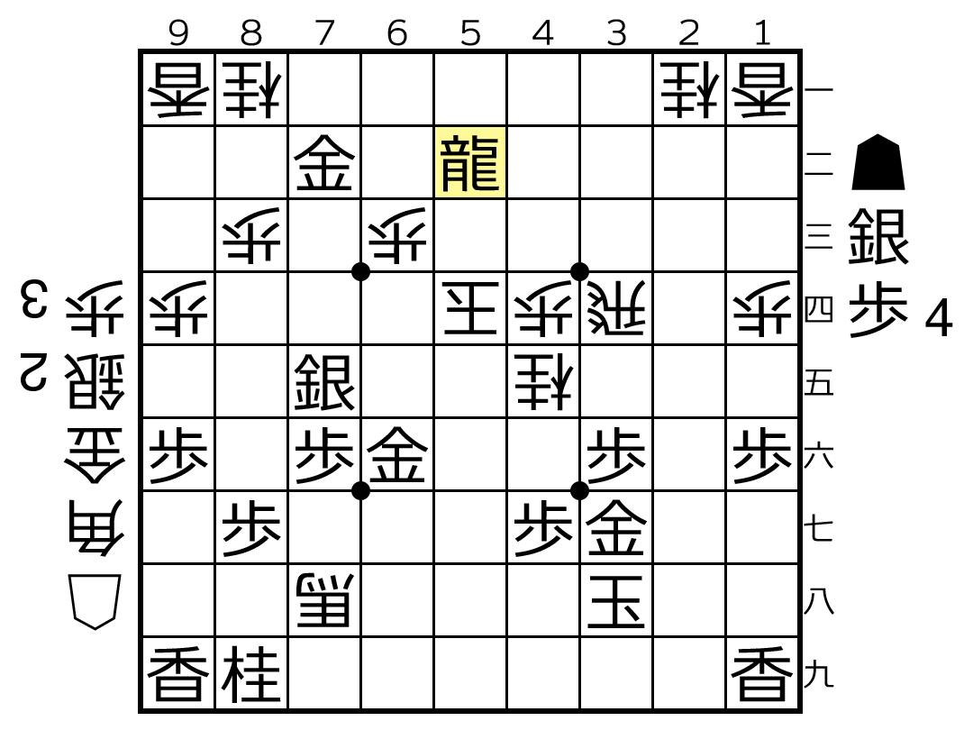 f:id:yuhib:20190424123221p:plain
