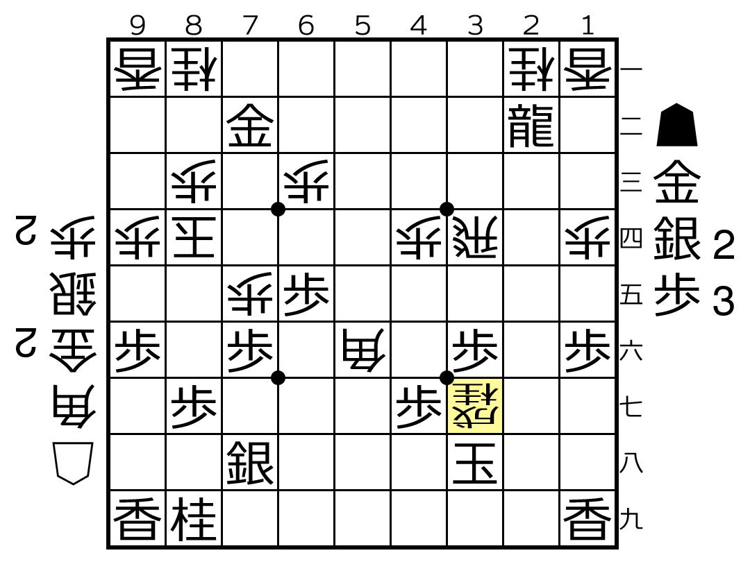 f:id:yuhib:20190424123410p:plain