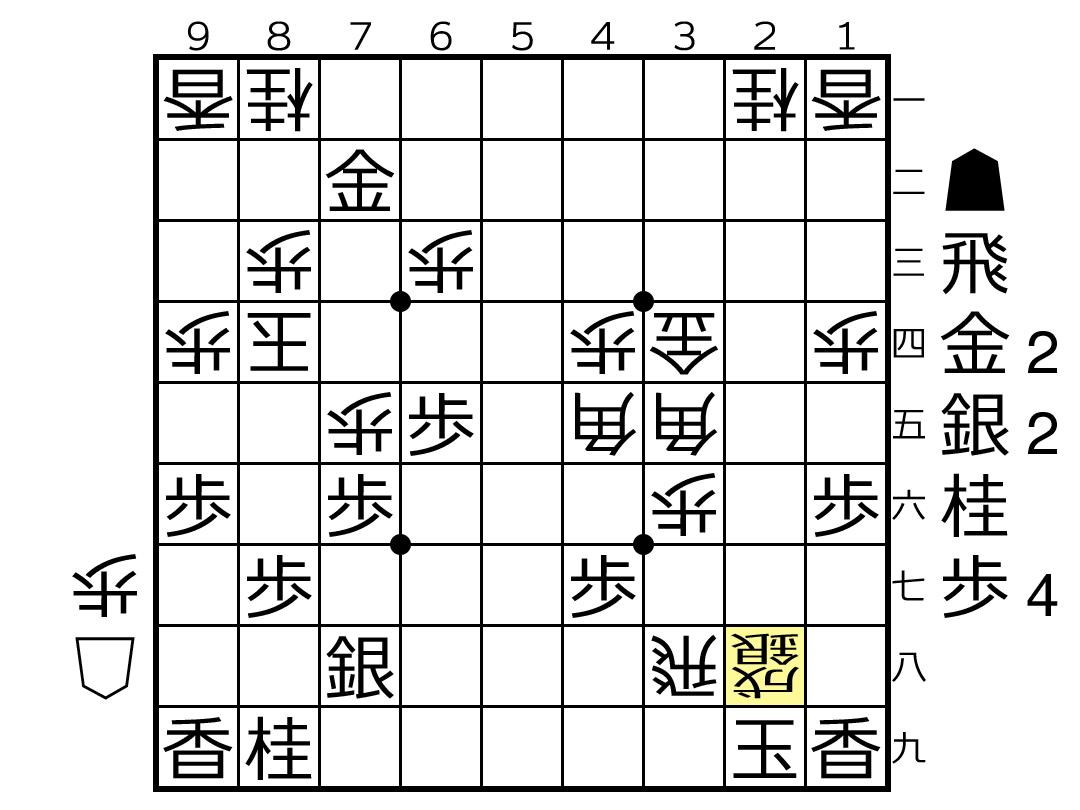 f:id:yuhib:20190424124549p:plain