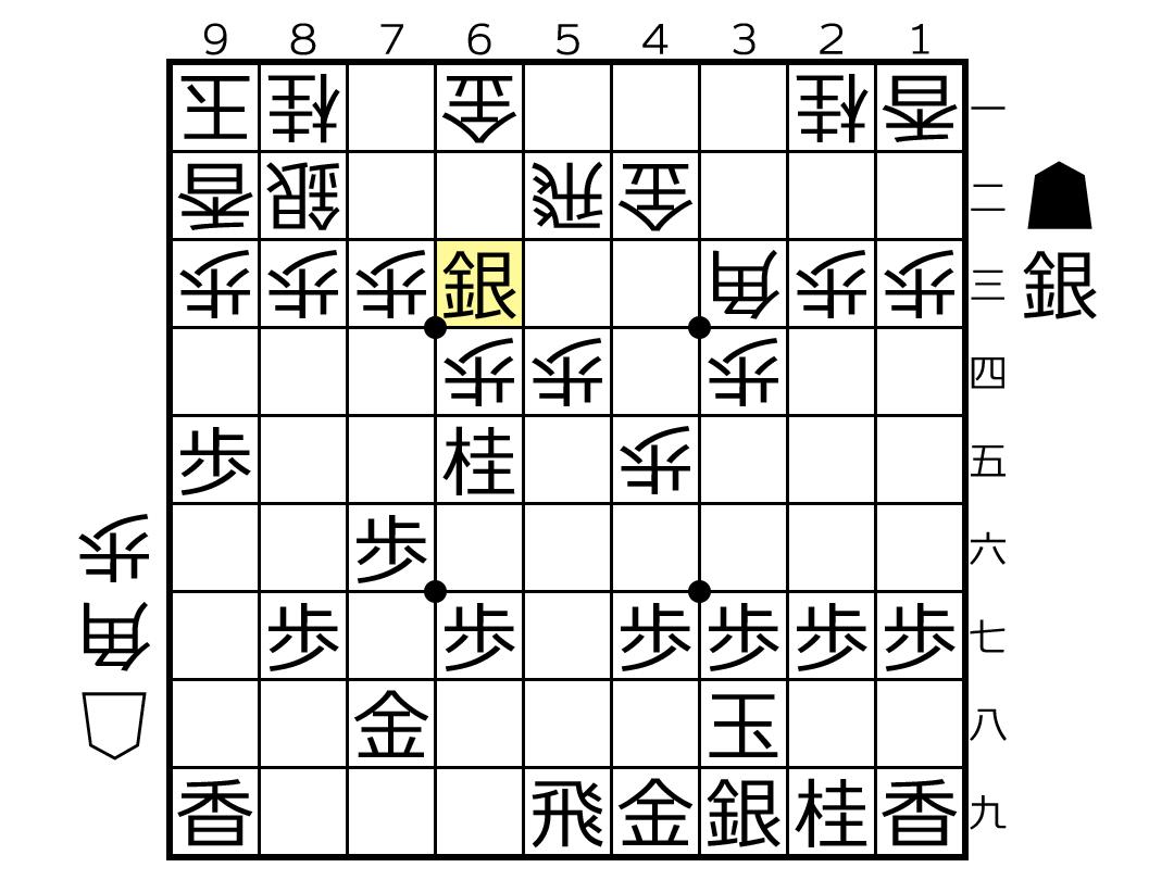 f:id:yuhib:20190425121558p:plain