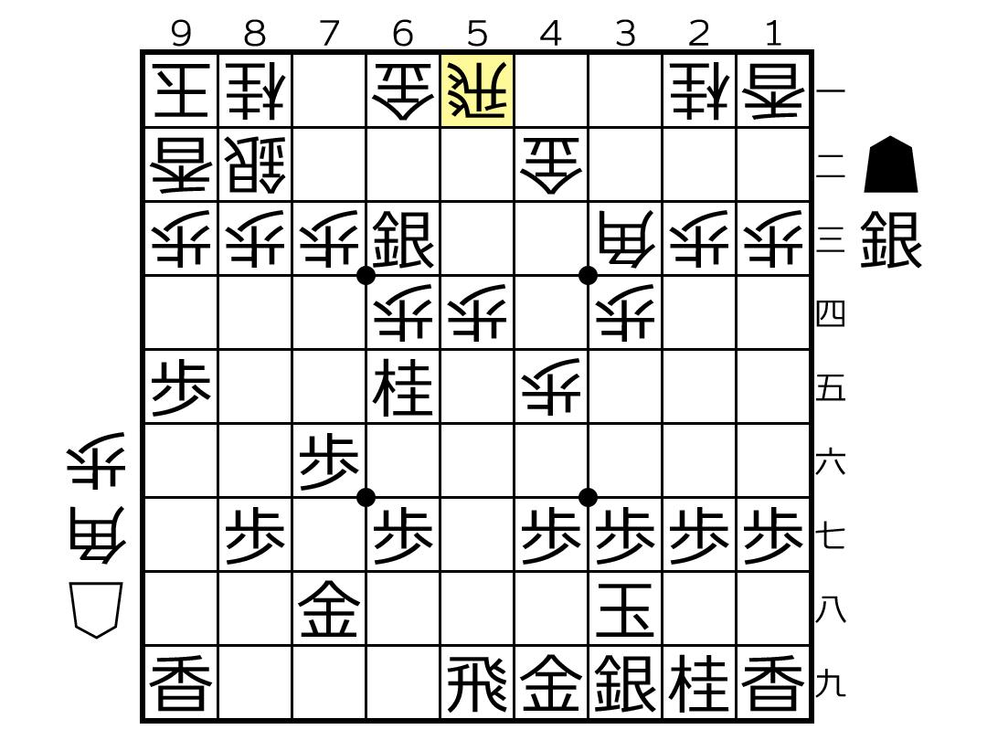 f:id:yuhib:20190425121732p:plain