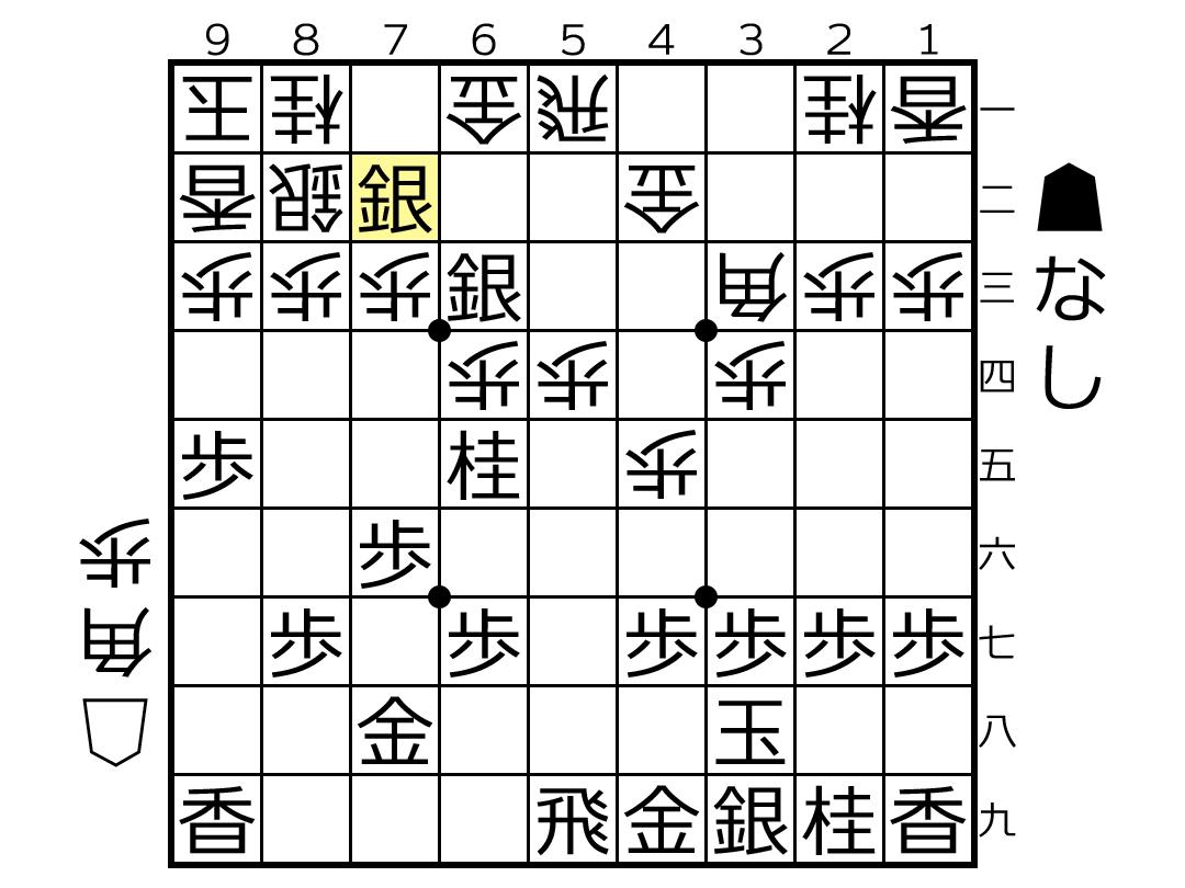 f:id:yuhib:20190425121835p:plain