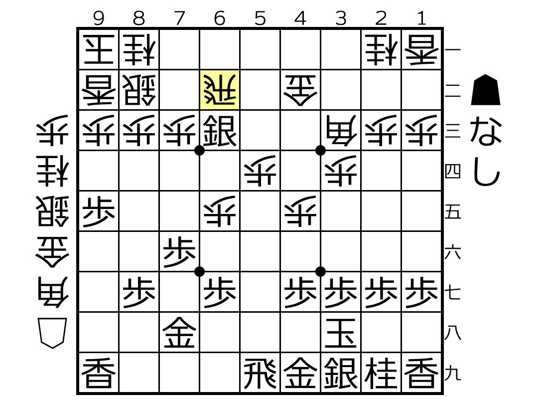 f:id:yuhib:20190425122007p:plain