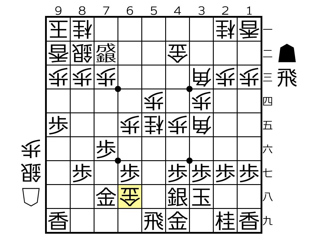 f:id:yuhib:20190425122205p:plain