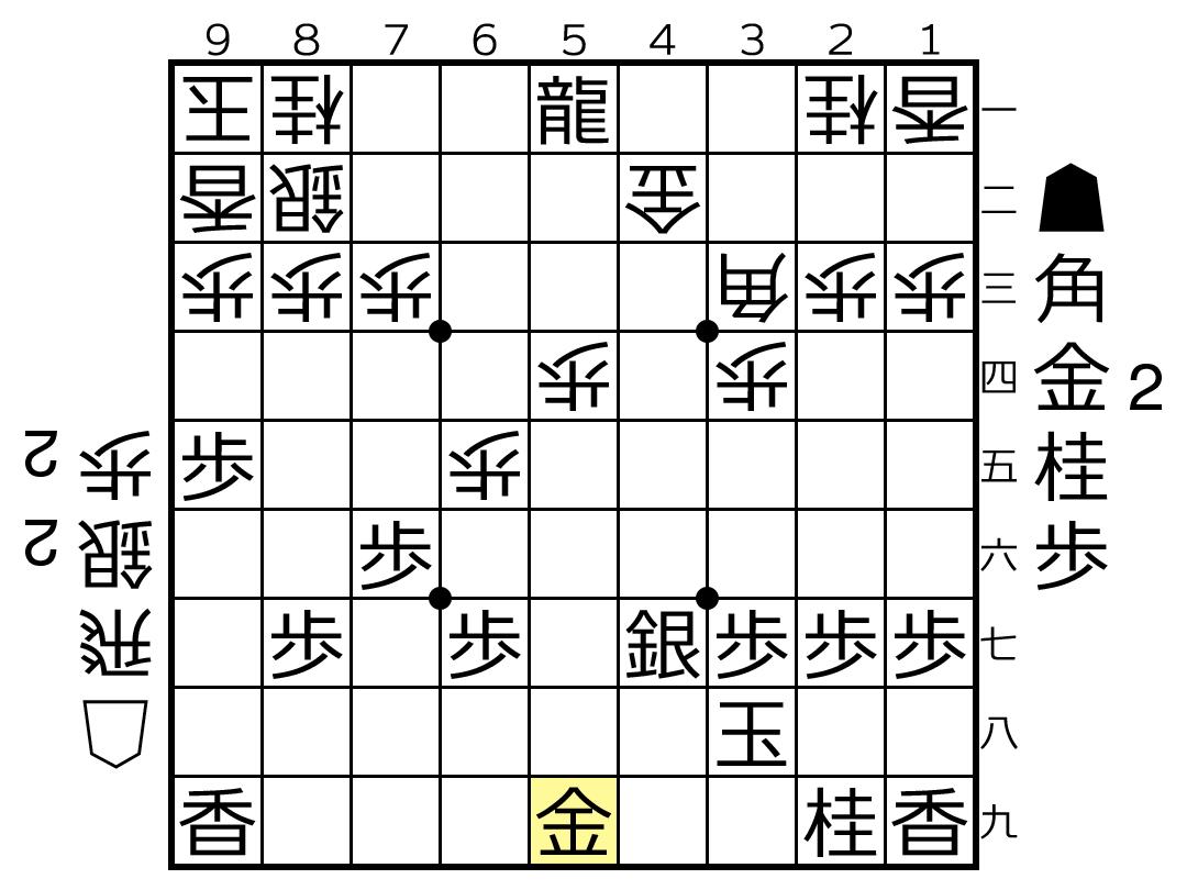 f:id:yuhib:20190425122328p:plain