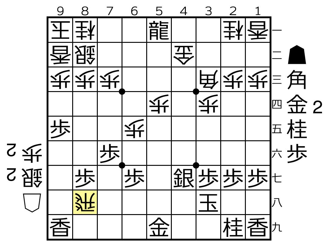 f:id:yuhib:20190425122418p:plain