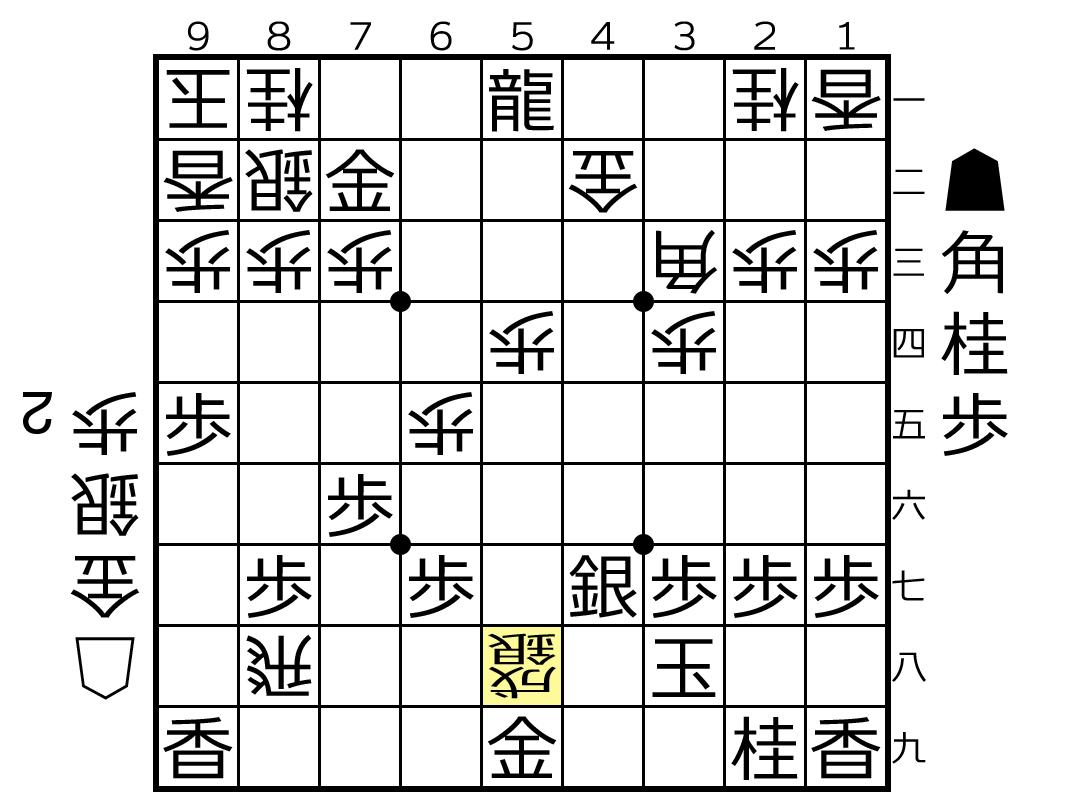 f:id:yuhib:20190425122528p:plain