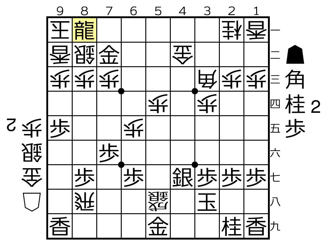 f:id:yuhib:20190425122618p:plain