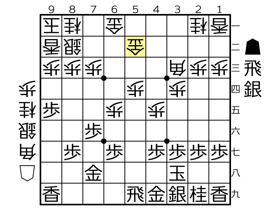 f:id:yuhib:20190425122904p:plain