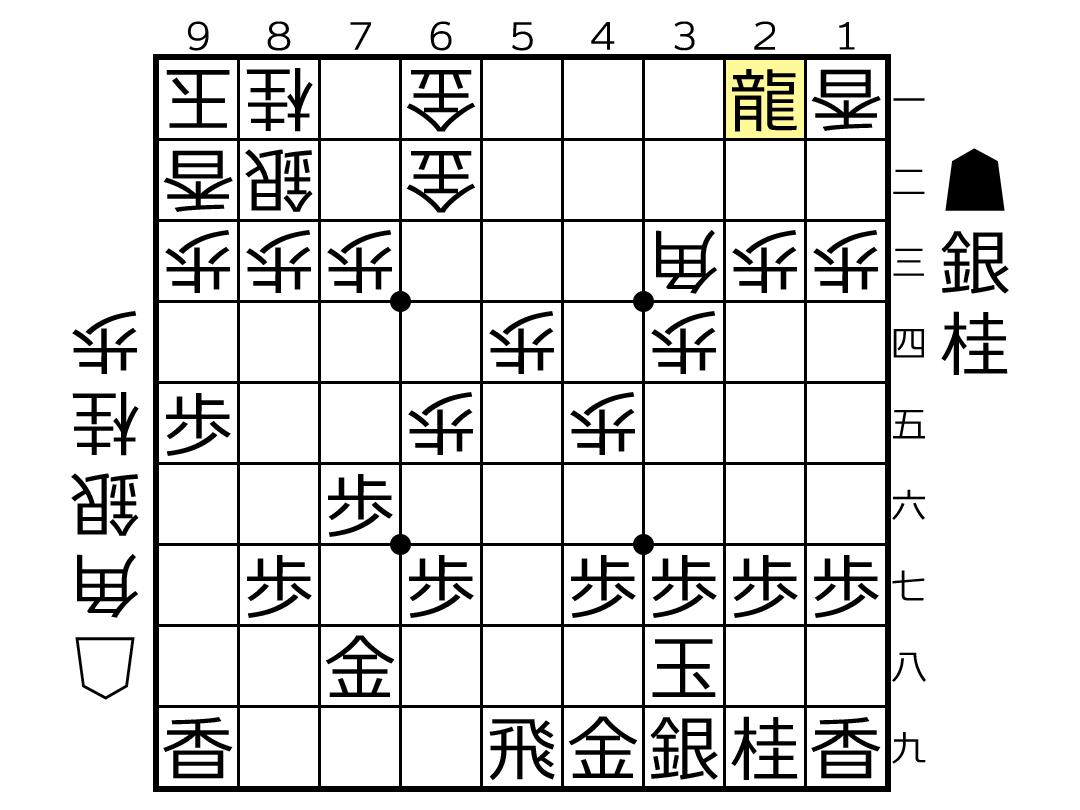 f:id:yuhib:20190425123145p:plain