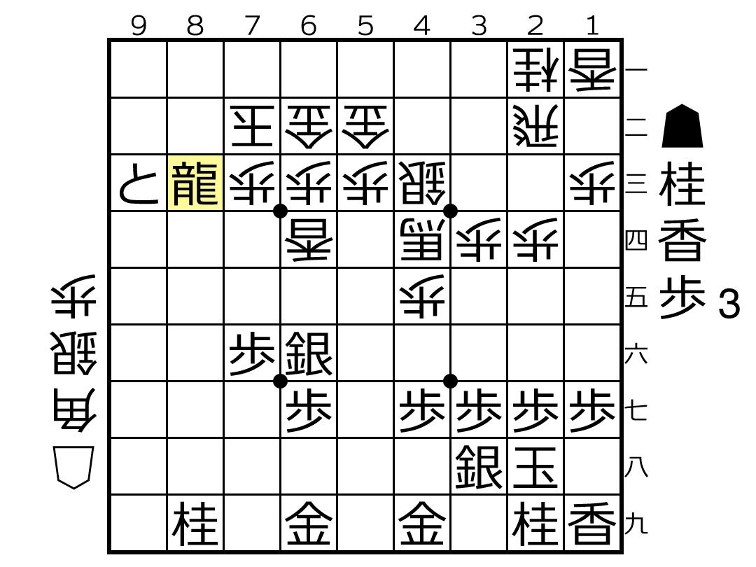 f:id:yuhib:20190426123118p:plain