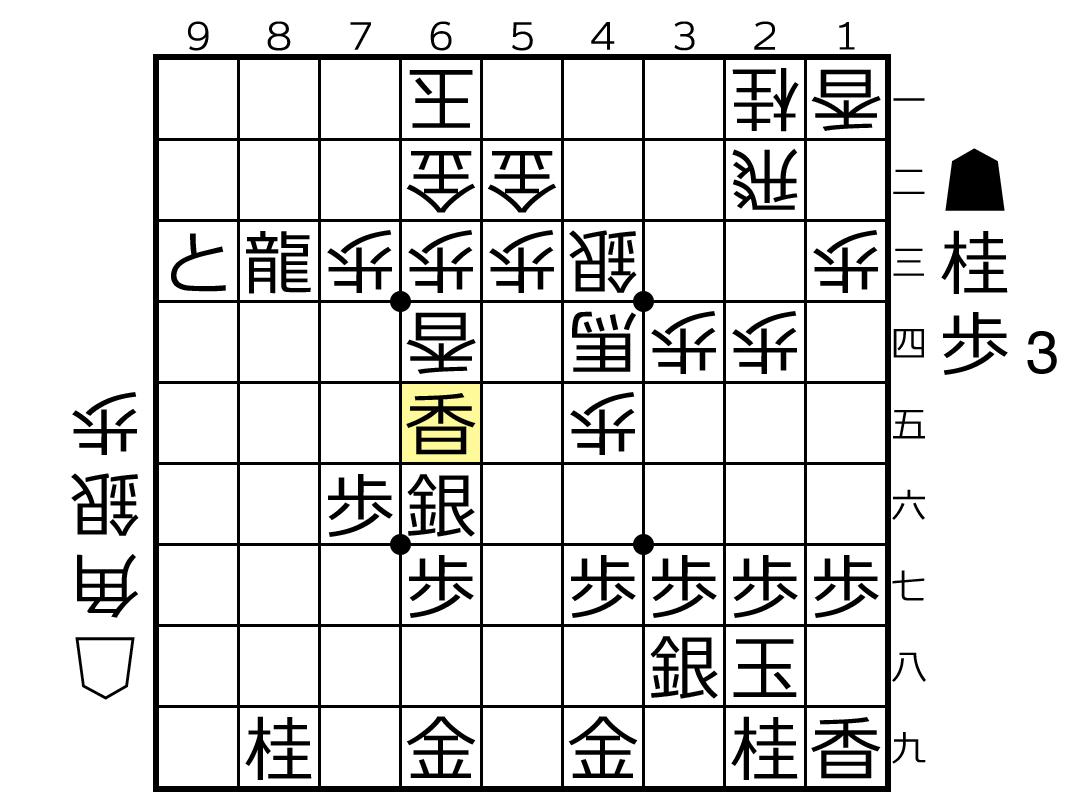 f:id:yuhib:20190426123213p:plain