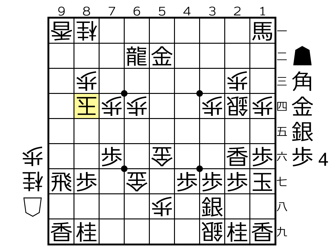 f:id:yuhib:20190426123709p:plain