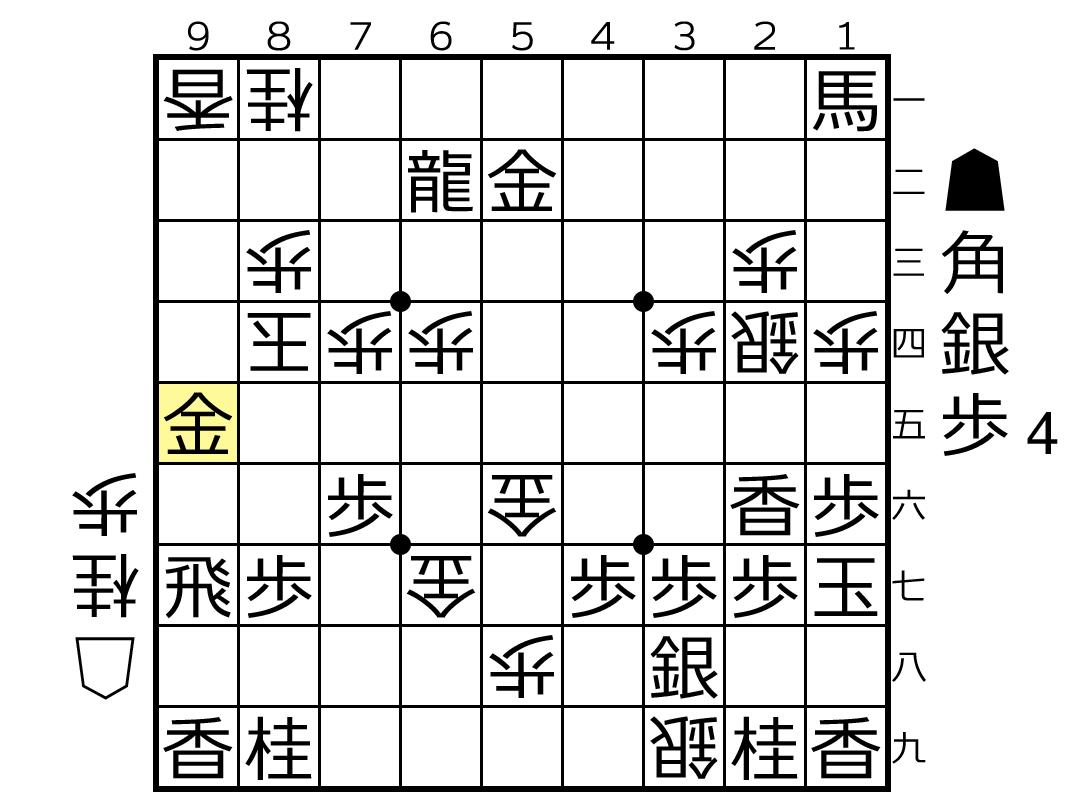 f:id:yuhib:20190426124054p:plain