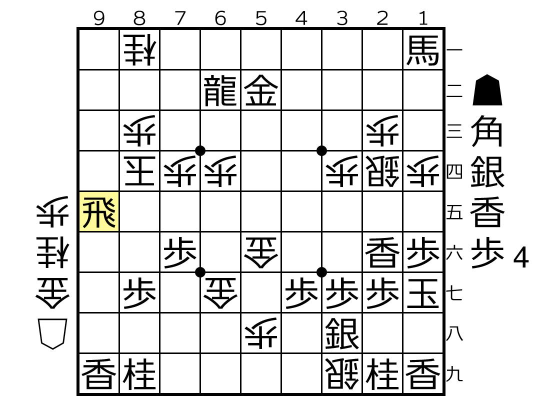 f:id:yuhib:20190426124132p:plain