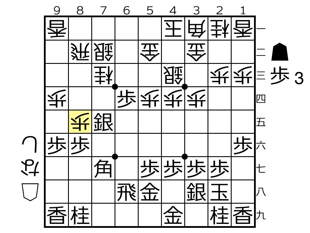 f:id:yuhib:20190426124712p:plain